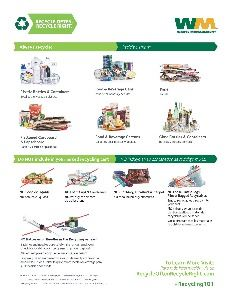 Waste Management recycling guidelines