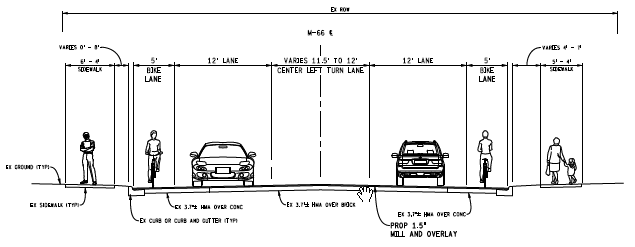 four- to three-lane conversion