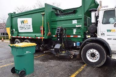 Curbside Recycling Amp Yard Waste Battle Creek Mi